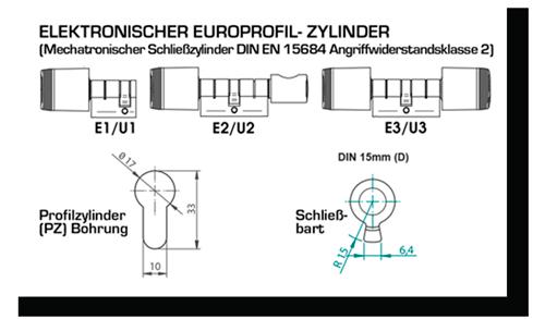 AZISTA-Salto-KS-Zylinder-Arten